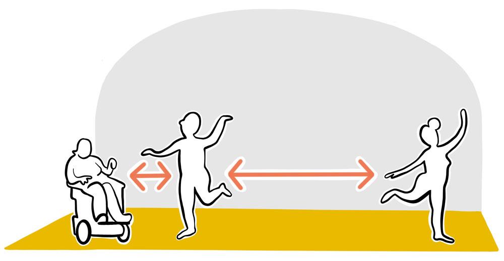 3 Tänzer sind auf dem Bild. Zwei Tanzen nah zusammen, eine Tänzerin tanzt weiter weg.